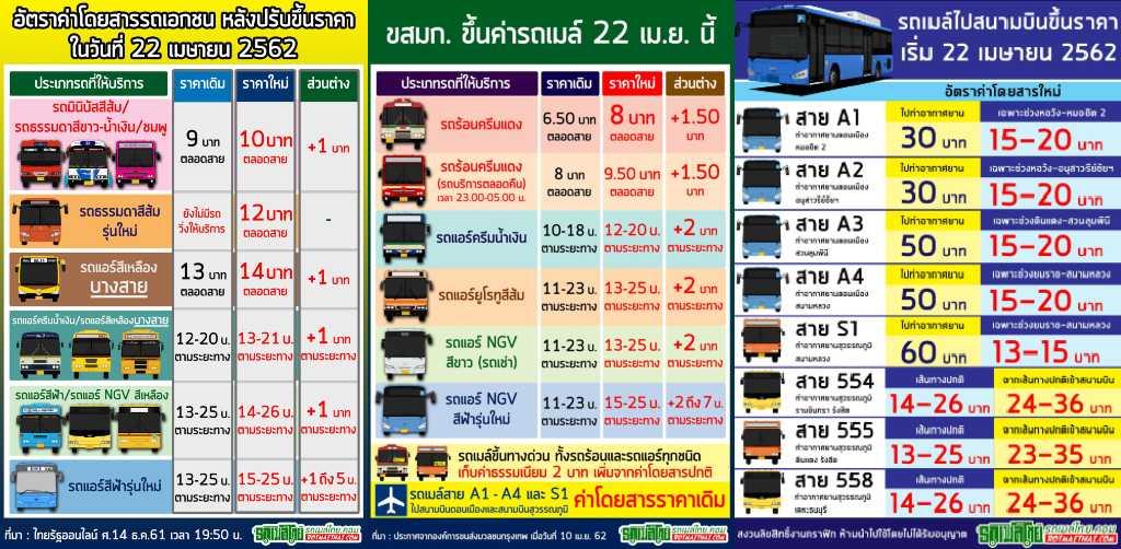ローカルバス運賃表