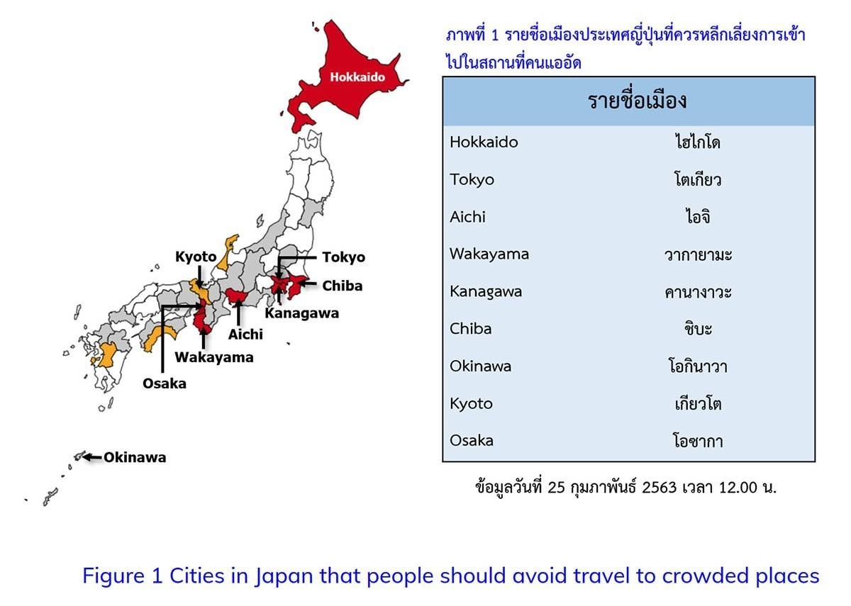タイ政府が指定した日本の地域